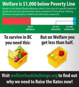 welfare1000below_poverty